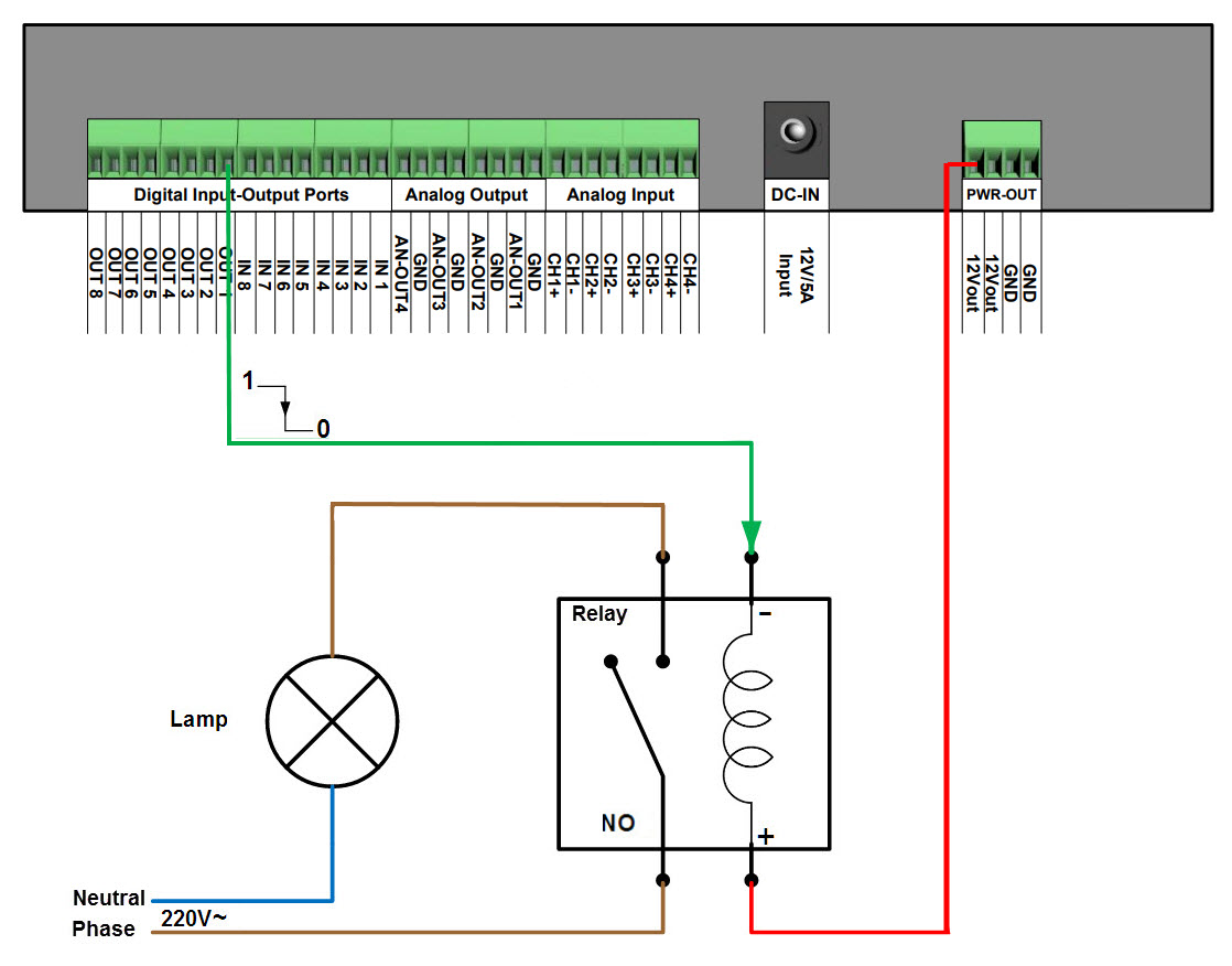 313 Rio Connection External Schematic This Is The Of Connections Example Dout